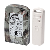 Hunting and Fishing Activity Meter